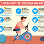 FitQuick Mini Exercise Bike Review