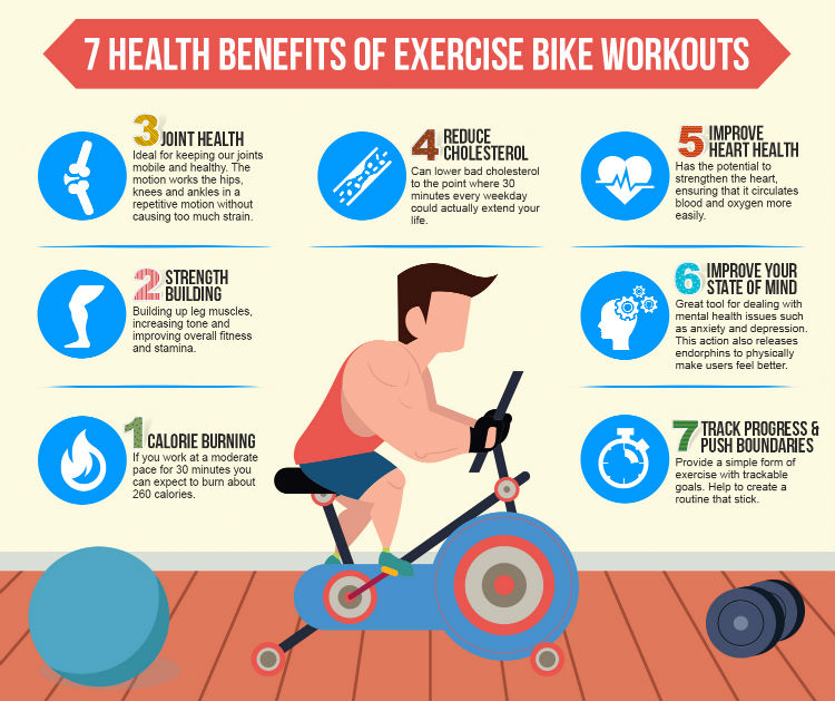 7 Health Benefits of Exercise Bike Workouts | Exercise Bike Reviews
